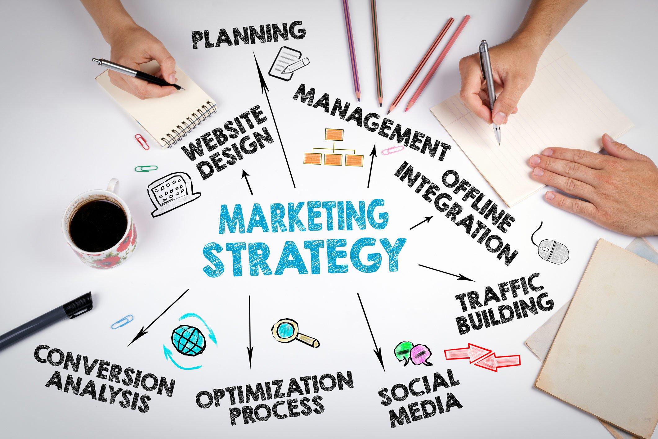 ¿Que es la Publicidad Digital?